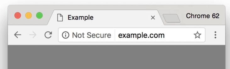 Website zonder SSL certificaat