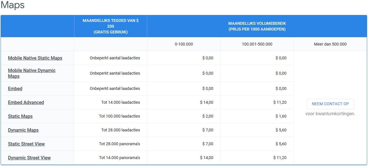 Prijzen betalend Google Maps